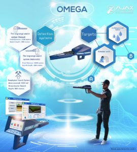 omega The Best groundwater Detector